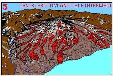 Centri eruttivi antichi e intermedi