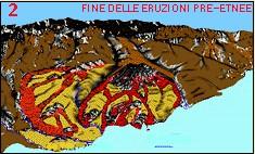 Fine delle eruzioni pre-etnee