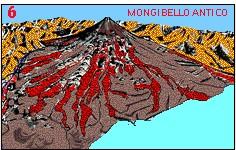 Mongibello antico