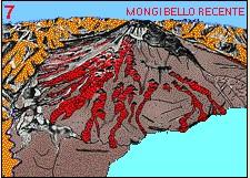 Mongibello recente