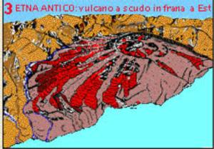 etna-antico