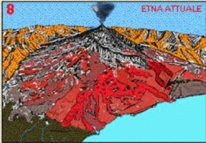 etna-attuale