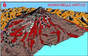 mongibello